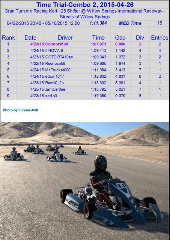 TT Data April 25 KART.png