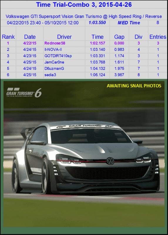 TT Data April 25 VW.png
