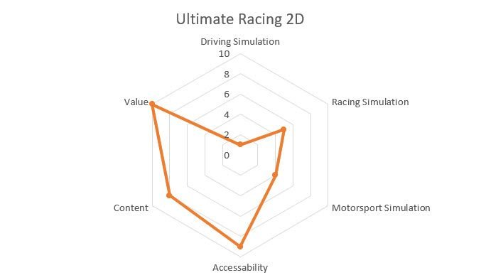 Ultimate Racing 2D.jpg