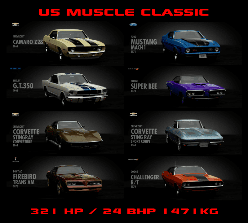 US-Muscle-List.png