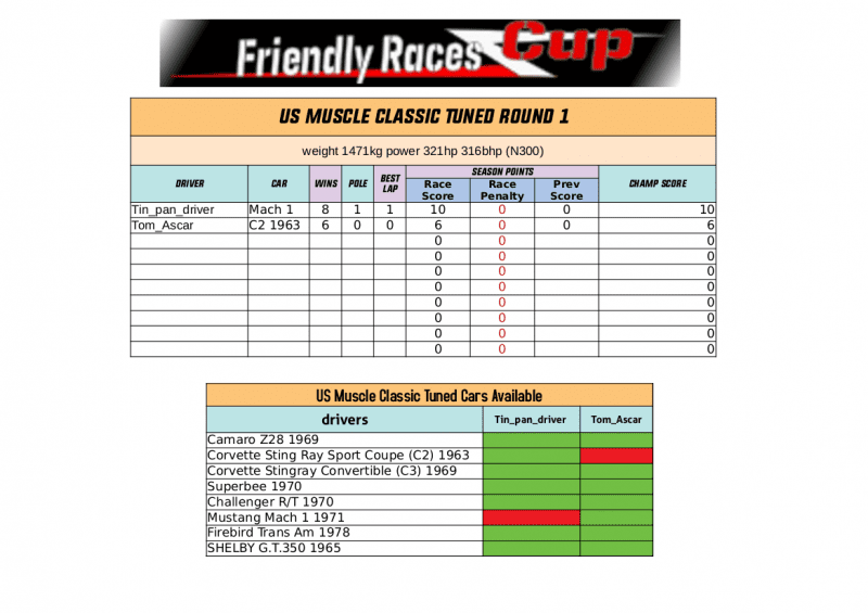 US-Muscle-Tuned-Results-car-list-R1.png