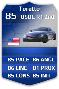 usdcr1toretto.png