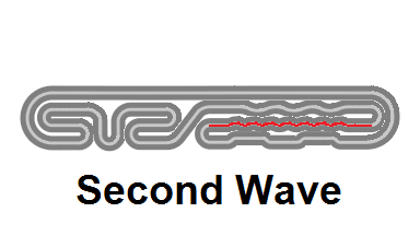 UUlqHKfwCHdVDRcMG_0 ( Second Wave ).png
