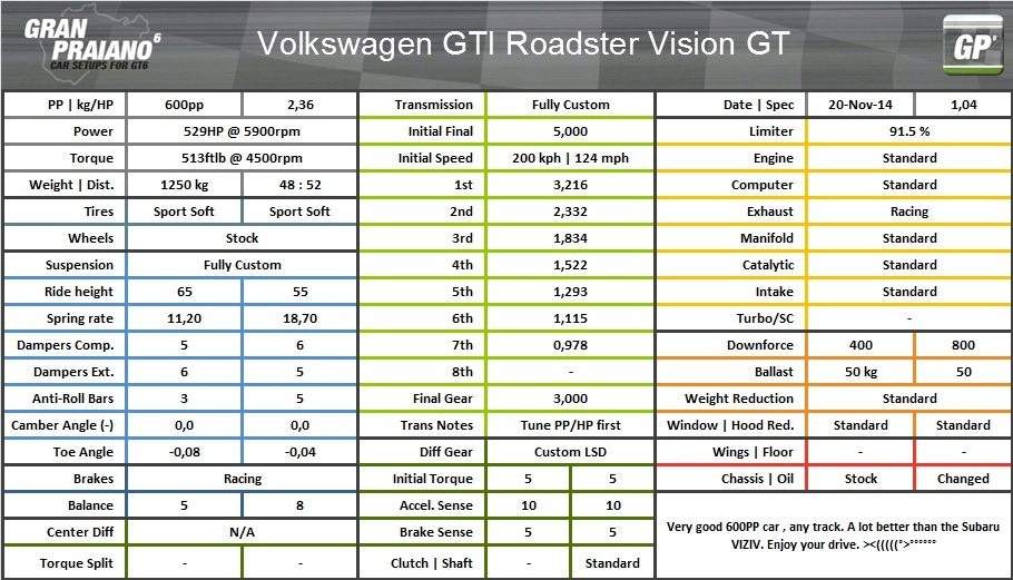Volkswagen GTI roadster Vison GT.jpg