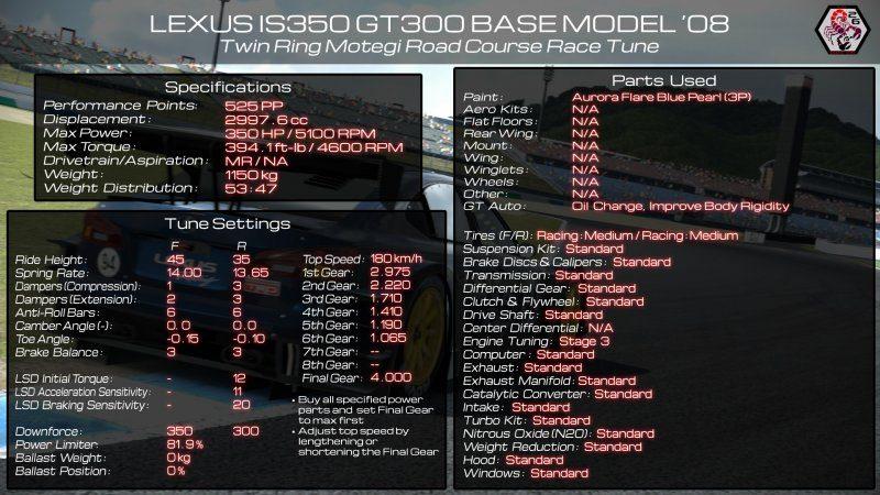VRR_GT300_Motegi_Settings.jpg