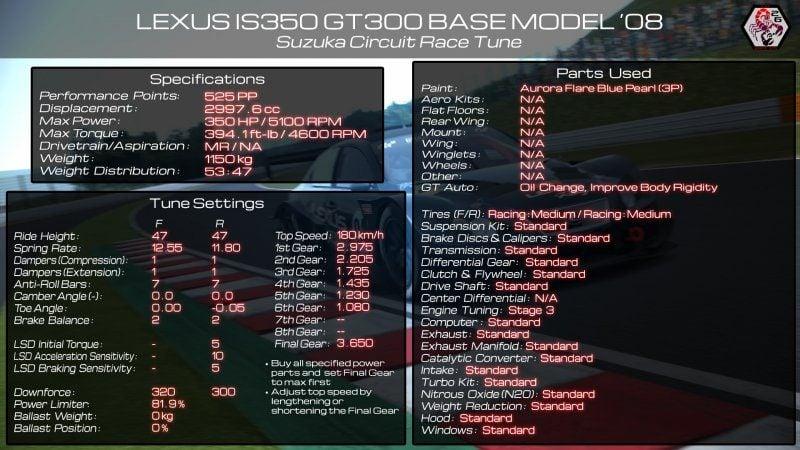 VRR_GT300_Suzuka_Settings.jpg