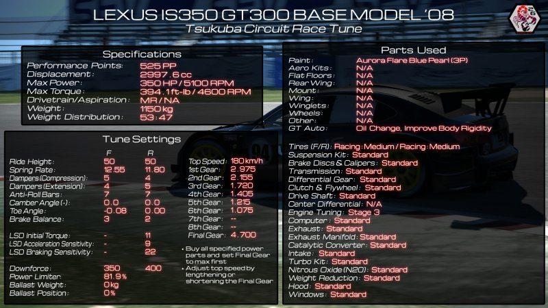 VRR_GT300_Tsukuba_Settings.jpg