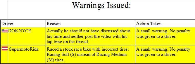 warnings issued.JPG