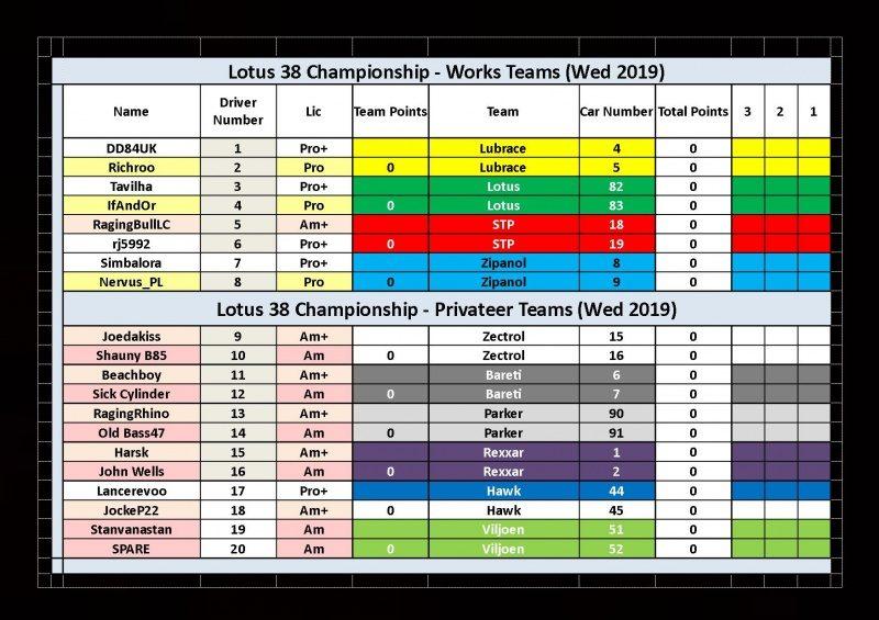 Wed Lotus 38 Round 0.jpg