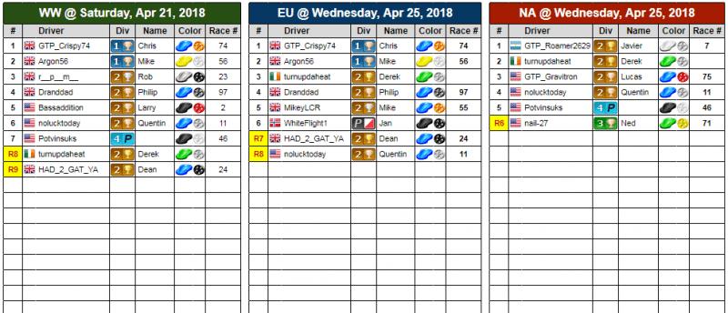 week21_OE_table.PNG