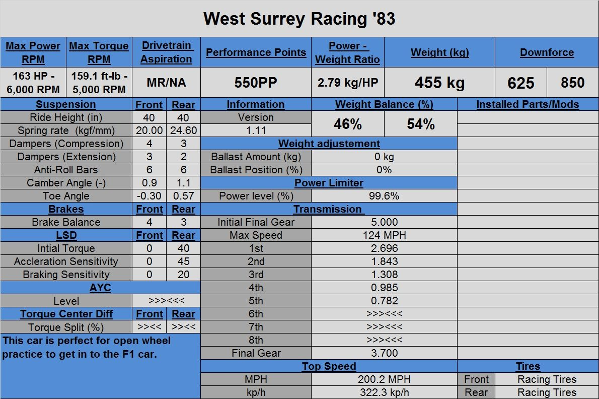 West Surrey Racing '83 (Tune).jpg