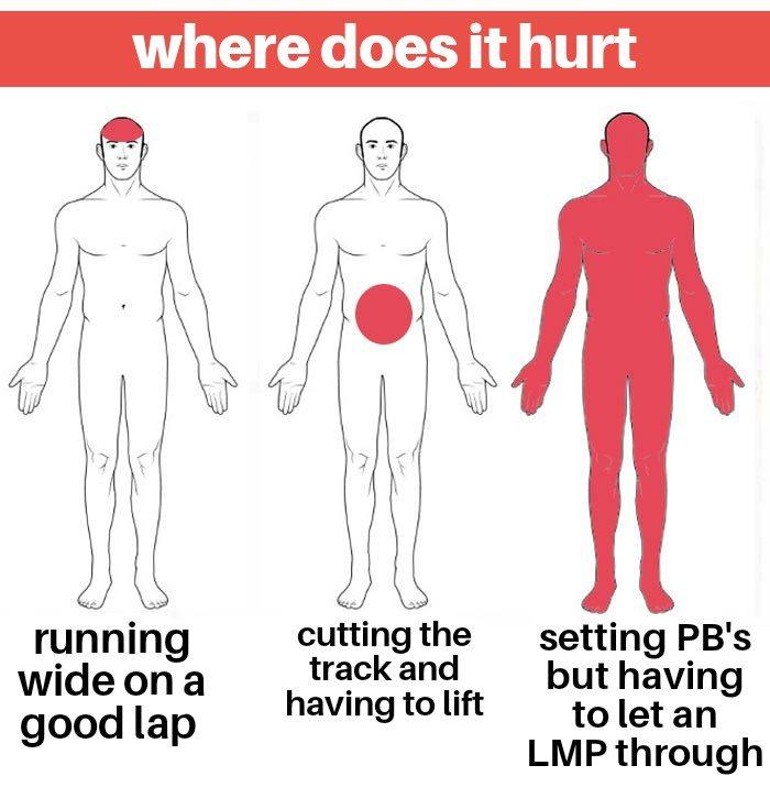 Where Does It Hurt 02052020124353.jpg