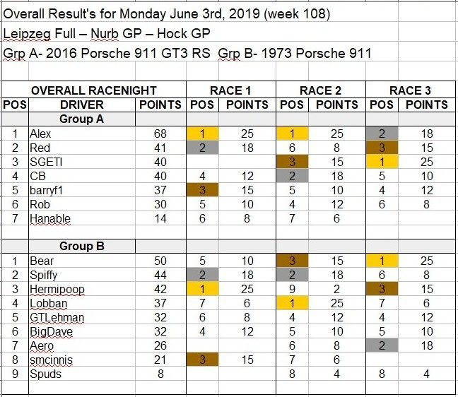 Wk108-June 3rd, 2019 Results.jpg