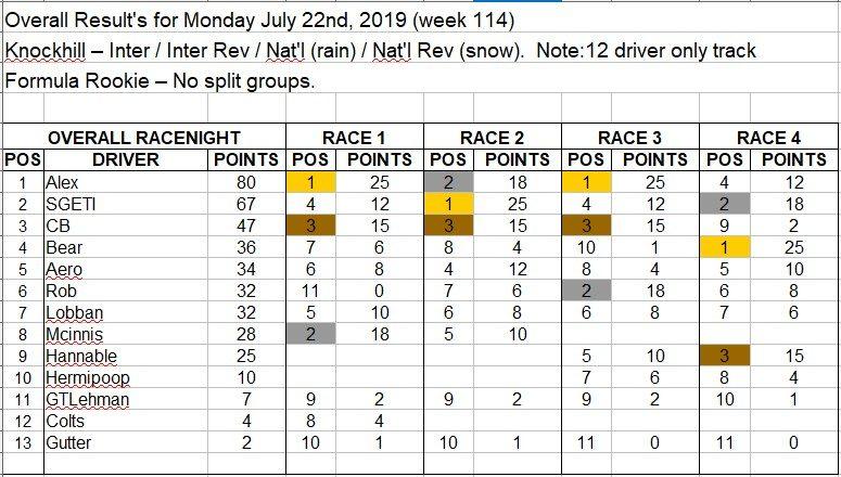 Wk114-July 22nd, 2019 Results.jpg