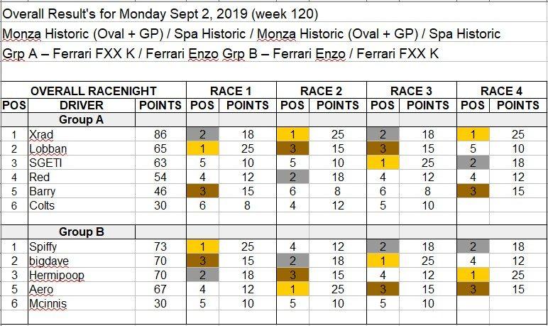 Wk120-Sept 2nd, 2019 Results.jpg
