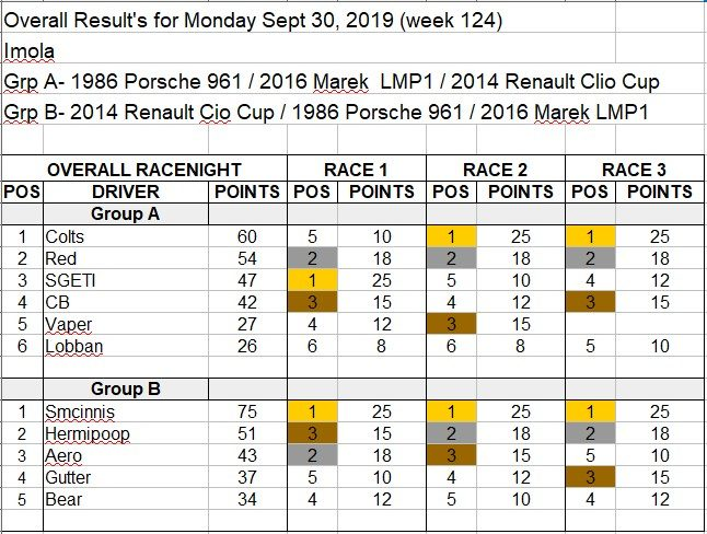 Wk124-Sept 30, 2019 Results.jpg