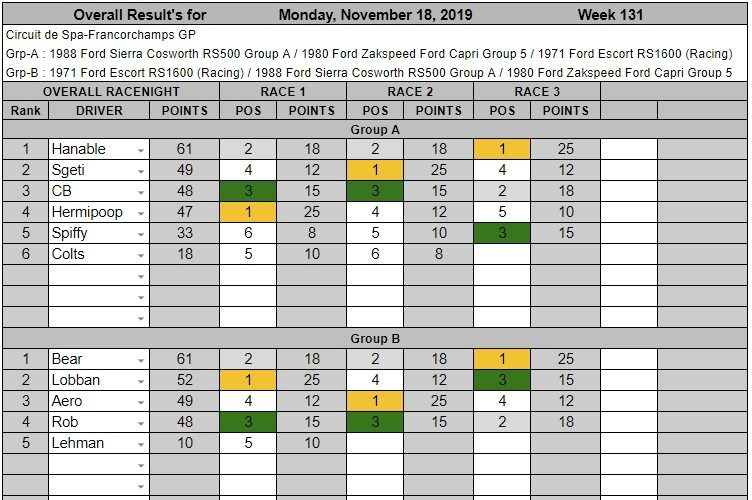 Wk131-Nov 18th, 2019 Results.jpg