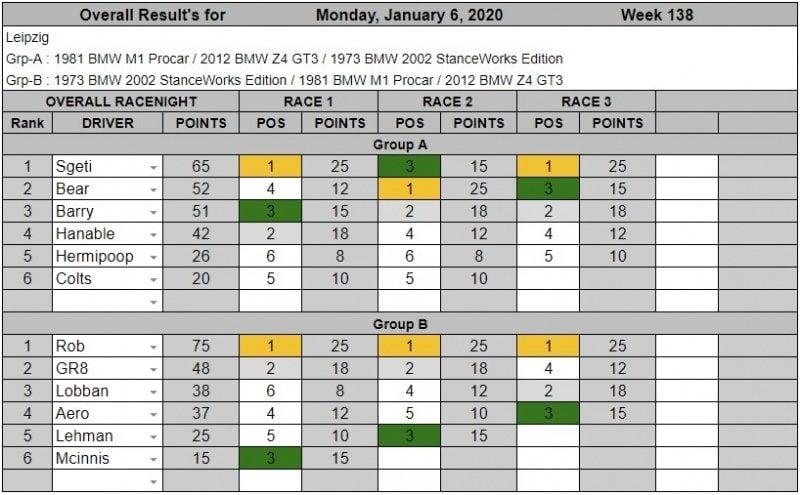 Wk138-Jan 6th, 2020 Results.jpg
