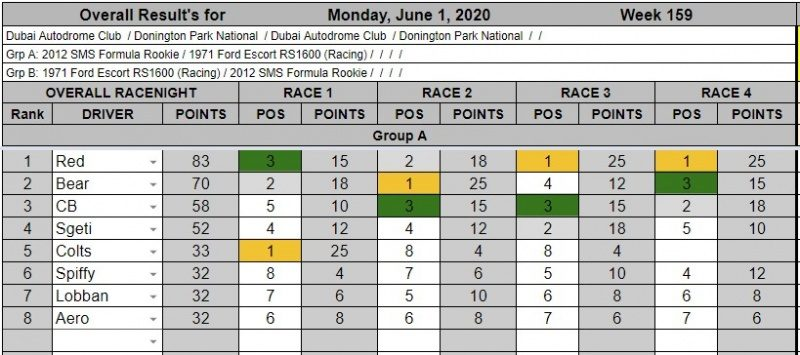 Wk159-June 1st, 2020 Results.jpg