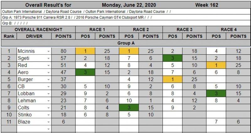 Wk162-June 22nd, 2020 Results.jpg