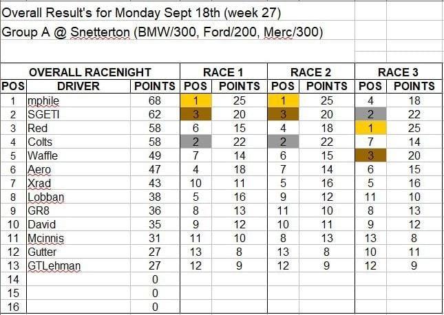 Wk27-Sept 18 Results.JPG