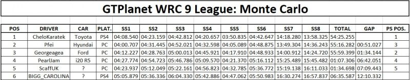 wrc-monte-results.jpg