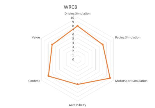 WRC8.png