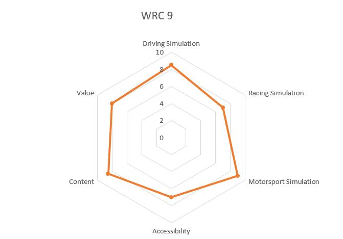 WRC9 6.png