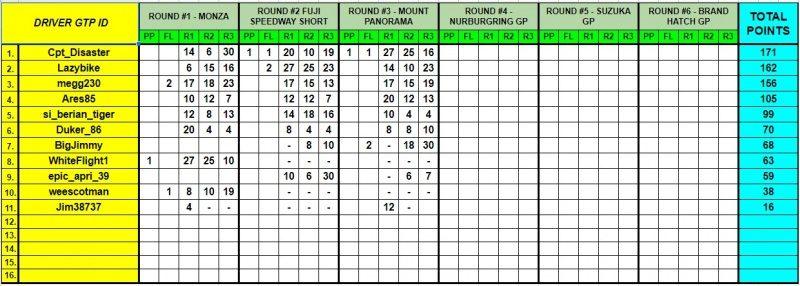 wtcr round 3.jpg