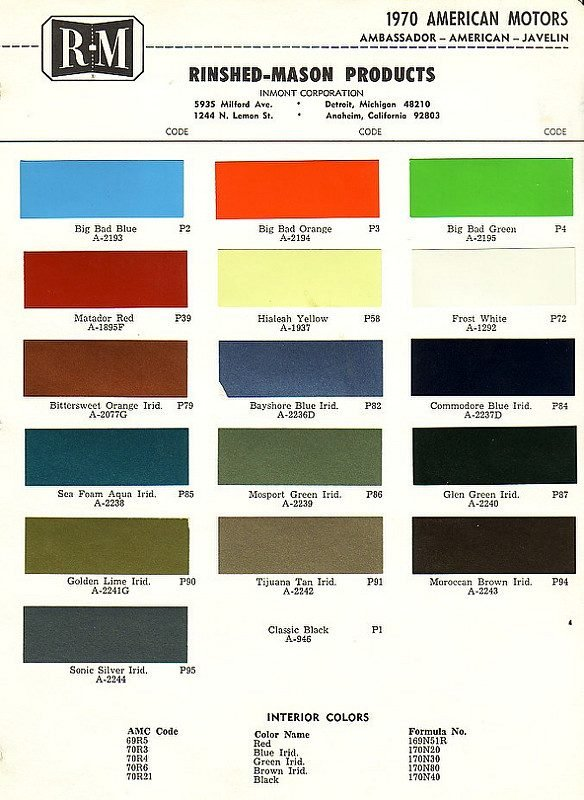 Forza Manufactures Color Chart