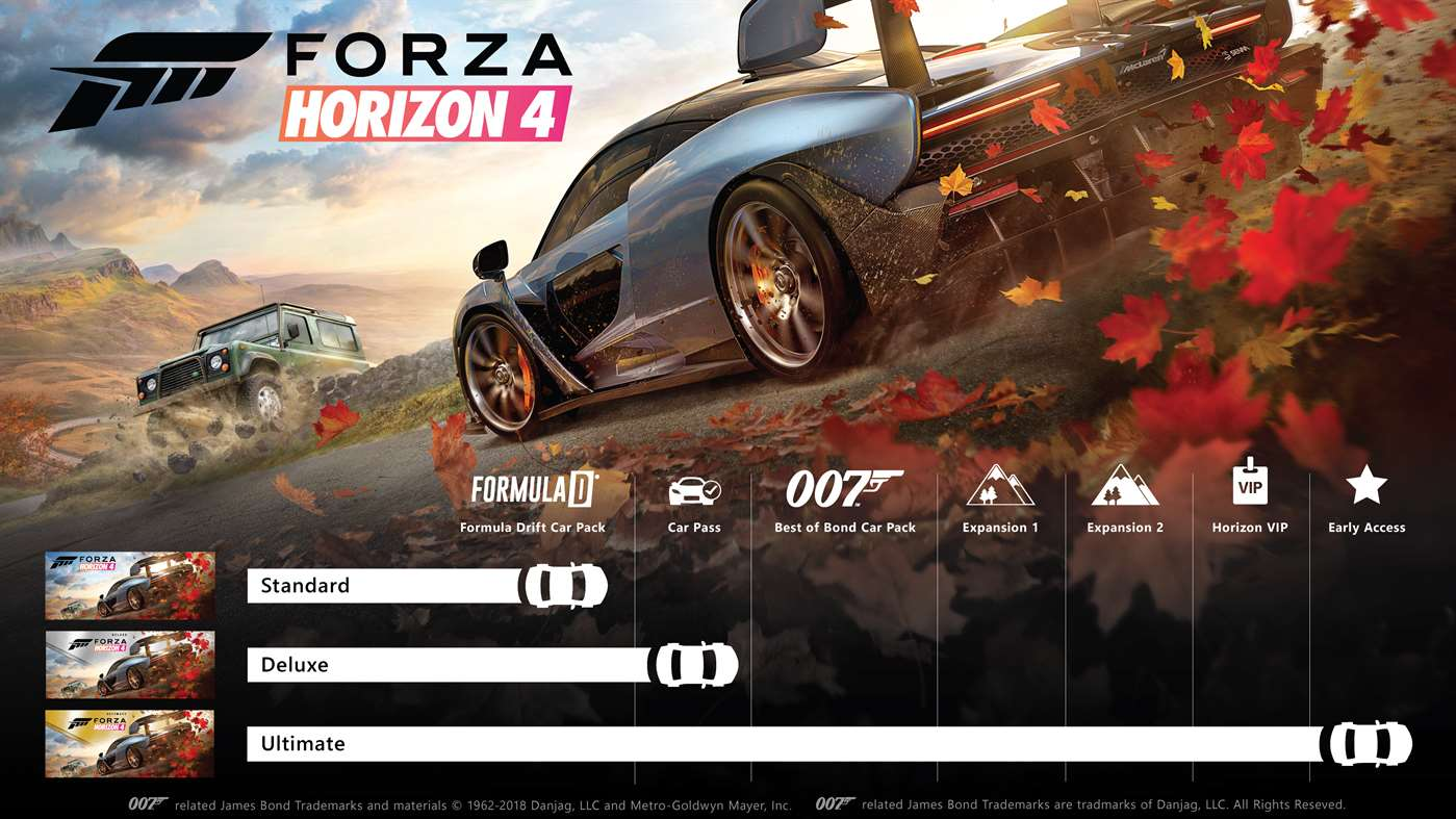 Forza Horizon 4: General Discussion