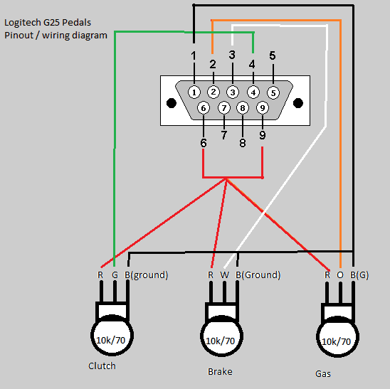 T300rs Pedal Wiring Diagram