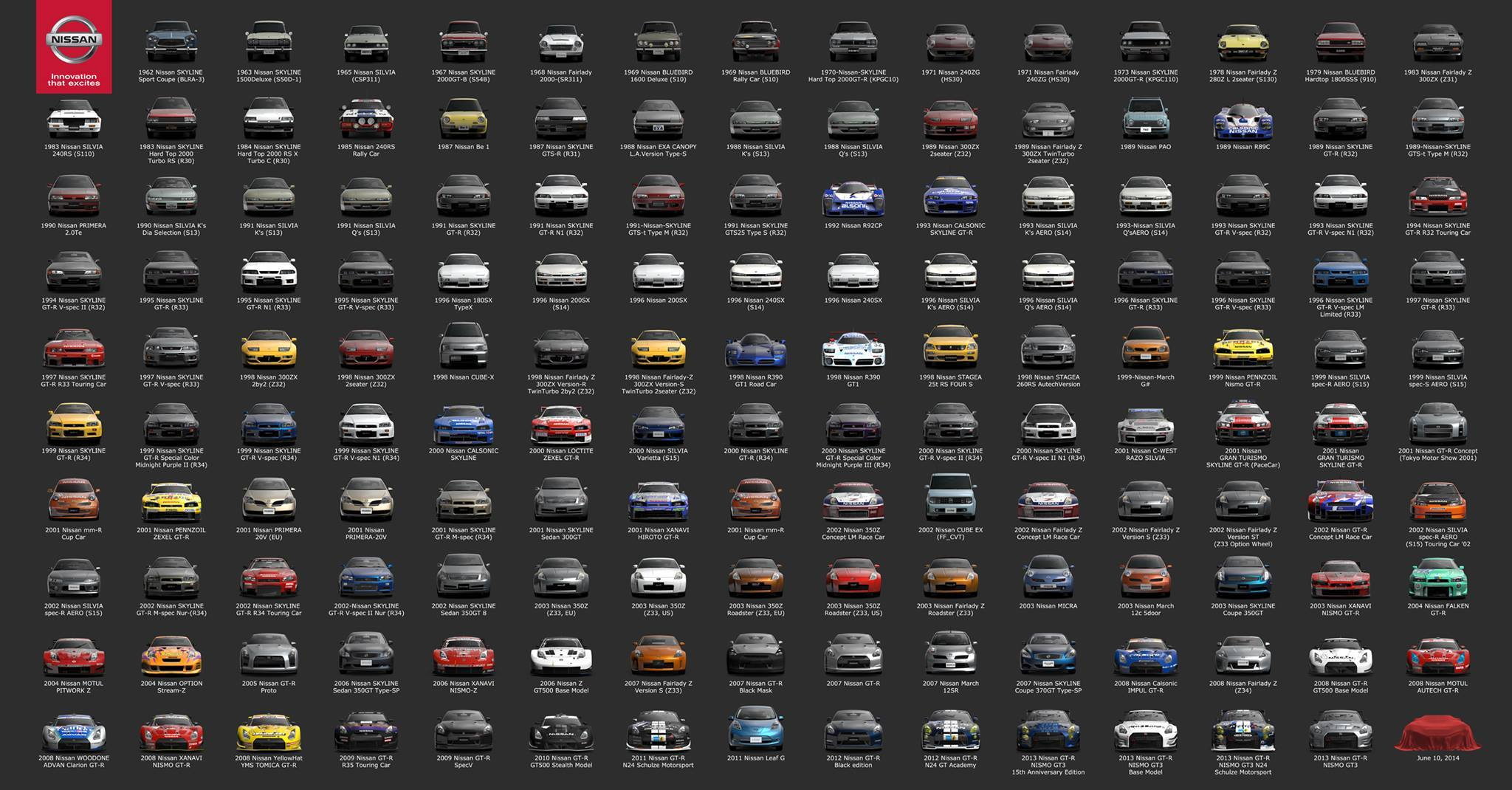 new Nissan is coming to Gran Turismo, according to the latest post