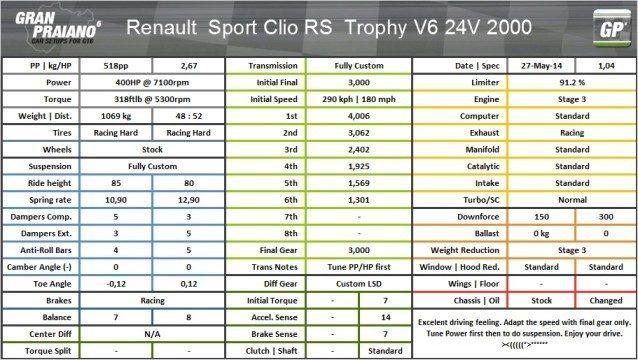 Renalt sport clio rs trophy v6 24v 00