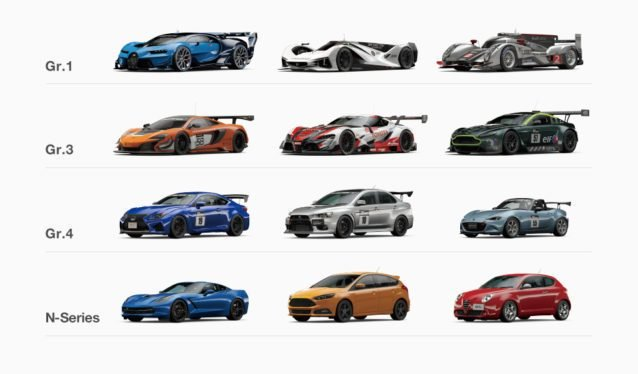 Category Sport: Gran Turismo Sport To Feature Over 130 Cars, New Class