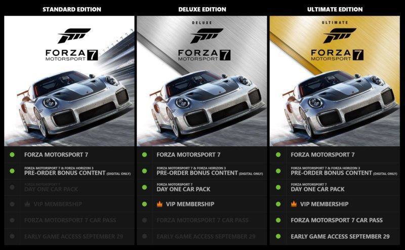 forza motorsport 7 pre order incentive and launch dlc detailed. Black Bedroom Furniture Sets. Home Design Ideas