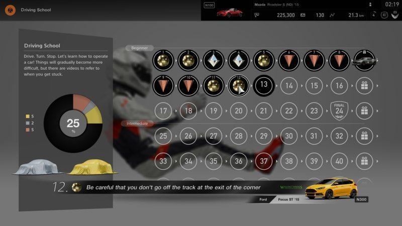 Hasil gambar untuk gran turismo sport screenshot driving school