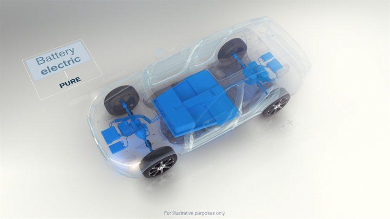 Volvo Electric Drive