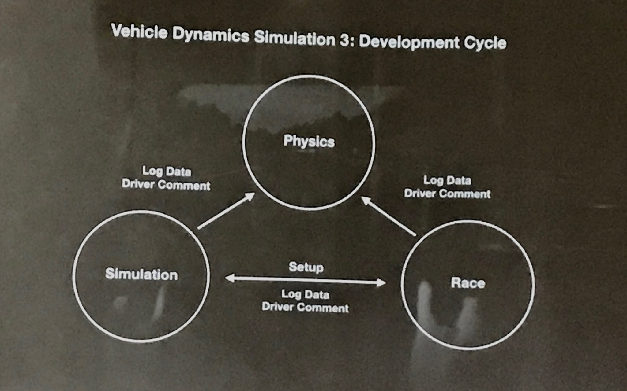 Dr  Kazunori Yamauchi Gives Lecture on Gran Turismo's Driving