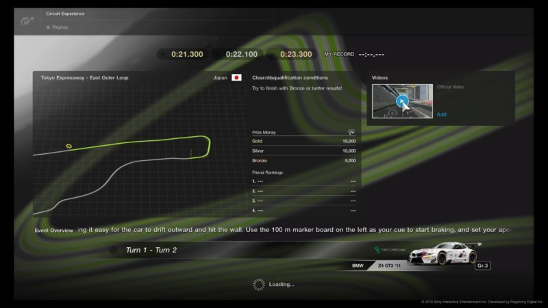 Here's How to Score GT Sport's Platinum Trophy