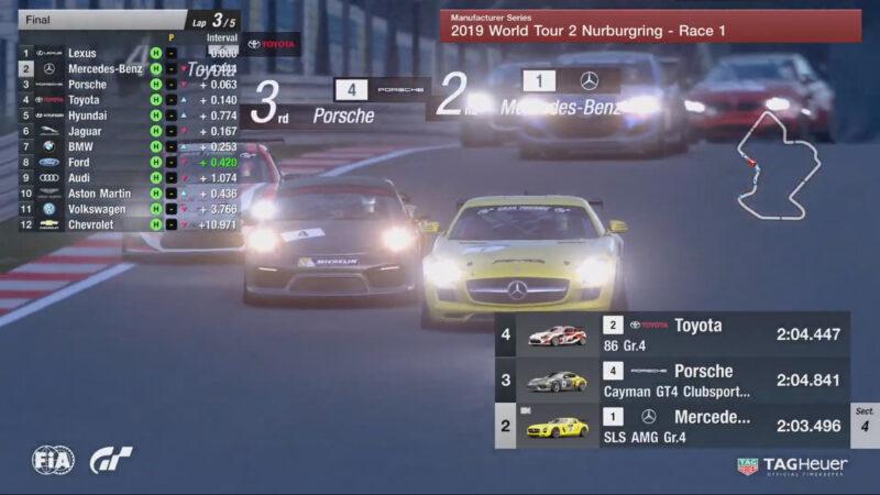 Toyota Wins GT Sport World Tour Nurburgring 2019
