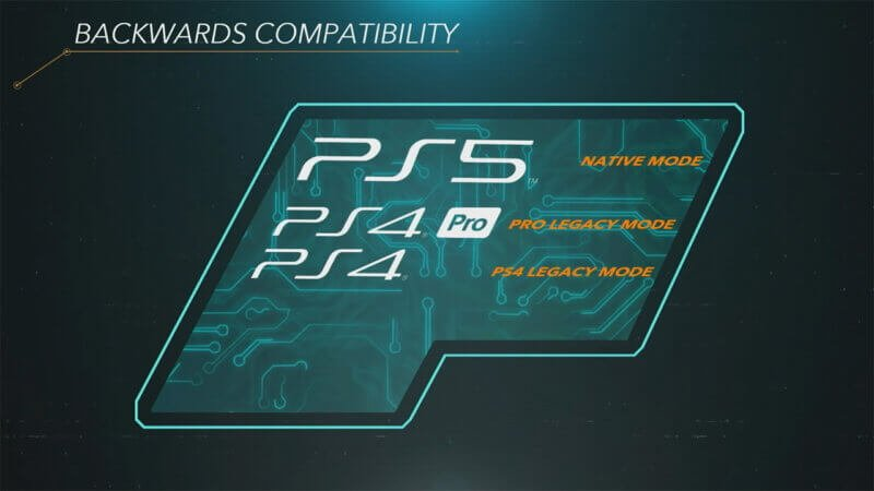 ps5-backcompat-ps4-800x450 Sony Patent Hints at PlayStation 5 Cloud-Based Emulation of Previous Consoles
