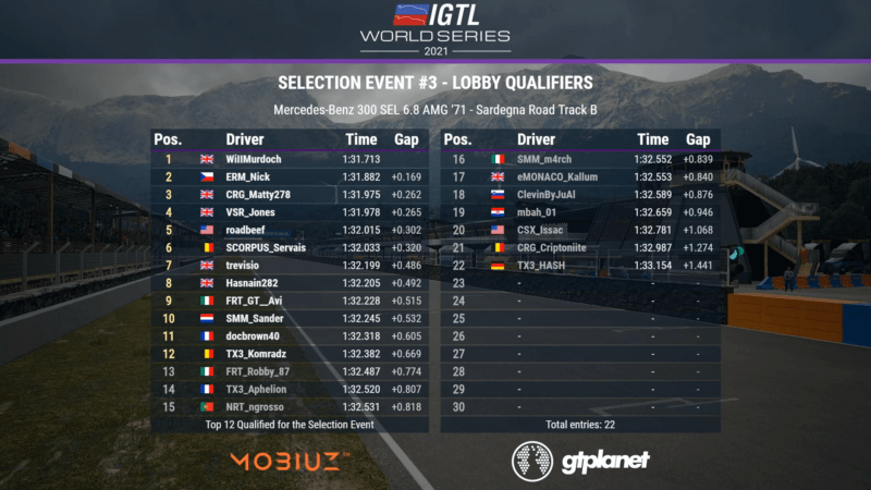 Live Stream: 2021 International GT League World Series Selection Event 3